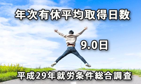 年次有休平均取得日数は9.0日(平成29年就労条件総合調査)
